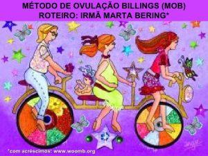 método de ovulação billings