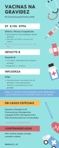 Imunização em gestantes