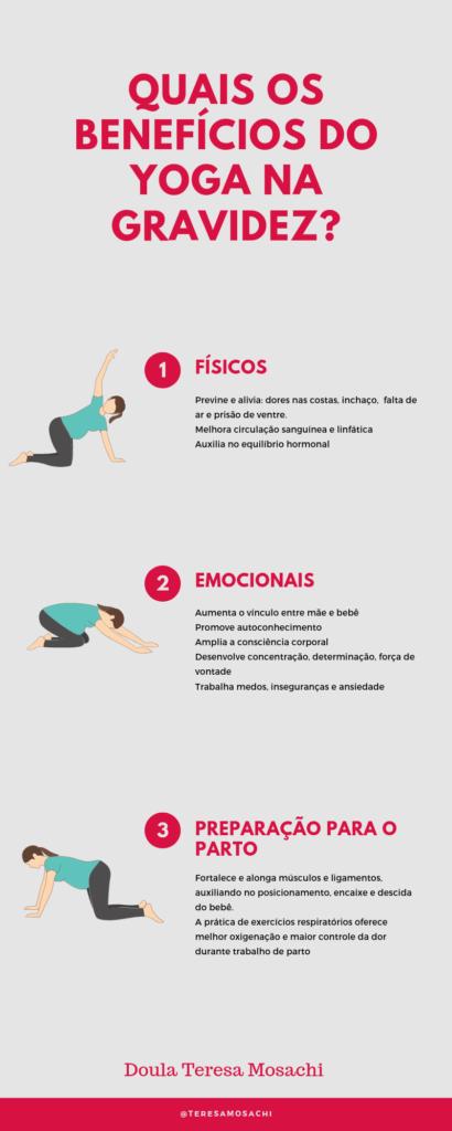 Quais os benefícios do Yoga na gravidez?